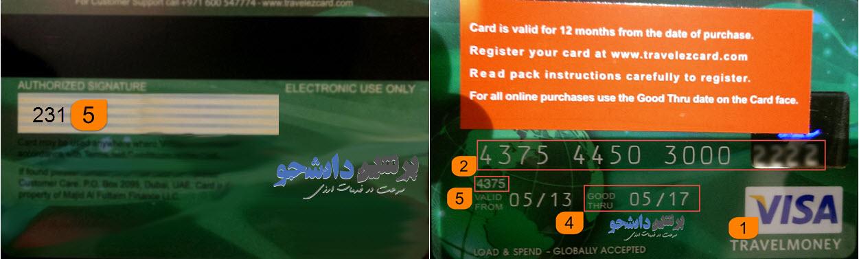 بخش های مختلف مستر کارت / ویزا کارت
